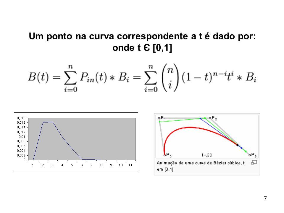 Um ponto na curva correspondente a t é dado por: onde t Є [0,1]